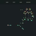 Con esta web podrás crear complejas melodías online añadiendo y uniendo puntos de sonido