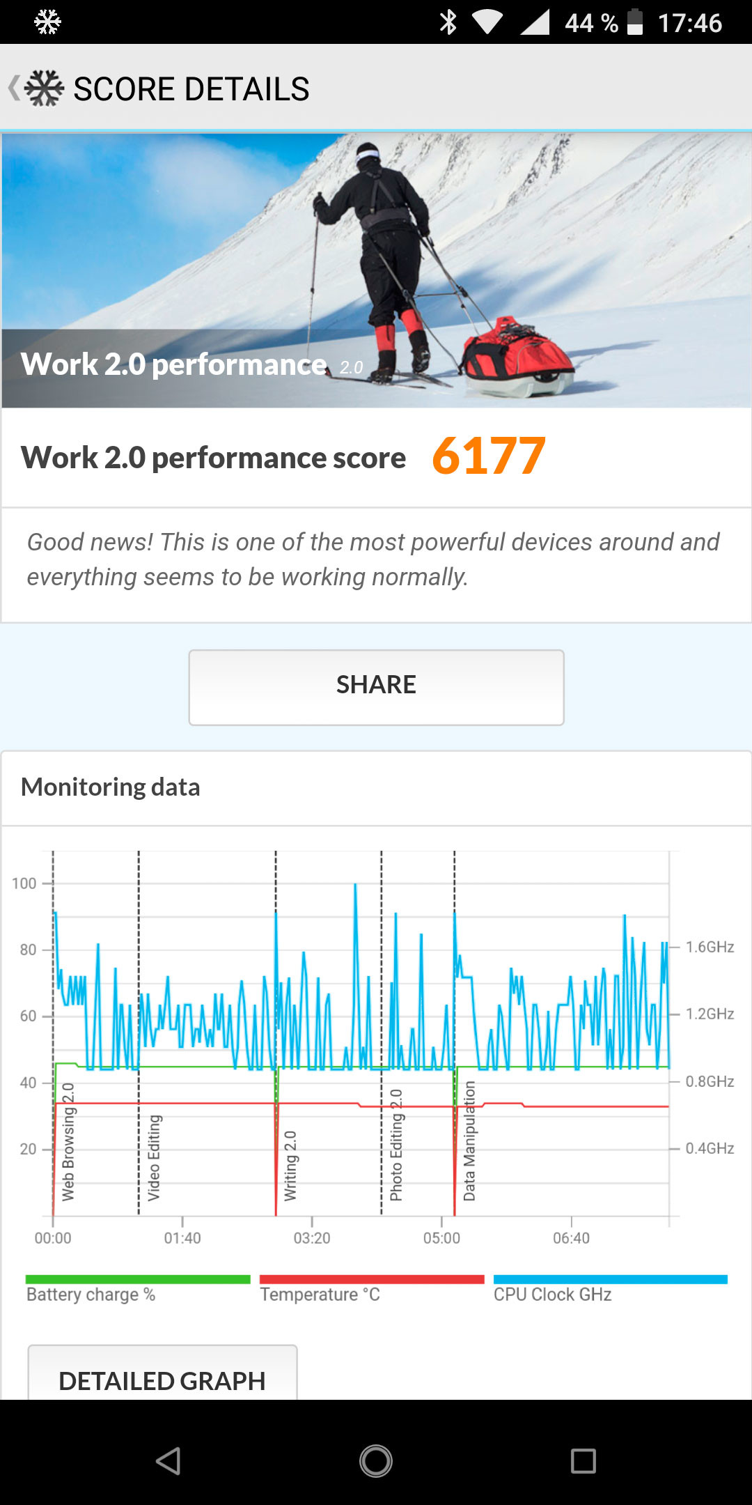 Nokia 7 plus, benchmarks