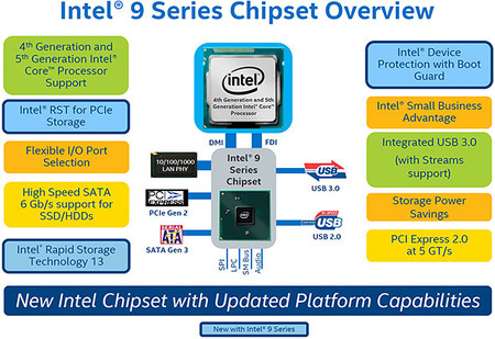 intel_chipset_9-series_resumen