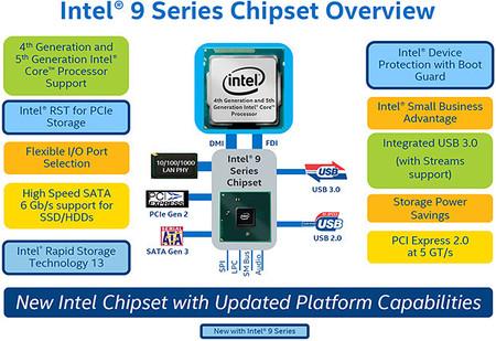 intel_chipset_9-series_resumen
