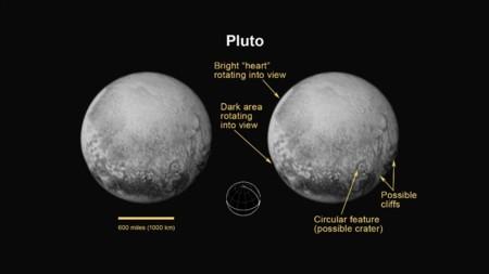 Pluton Anotado