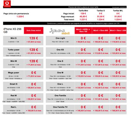 Precios A Plazos Iphone Xs 256 Gb Con Tarifas Vodafone