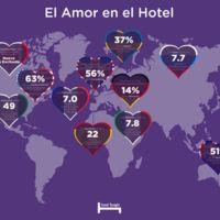 Dormir en un hotel puede hacer que cambien tus hábitos sexuales