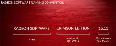 Amd Radeon Software Crimson 02