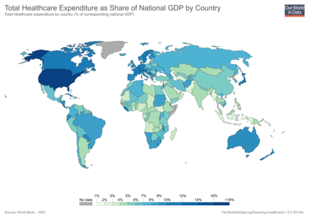 Total Healthcare Expenditure As Share Of National Gdp By Country