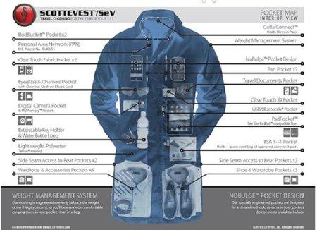 Abrigo de 25 bolsillos, para volar ligeros de equipaje durante viajes cortos