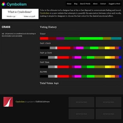 Cymbolism, un proyecto para averiguar qué colores transmiten determinadas sensaciones