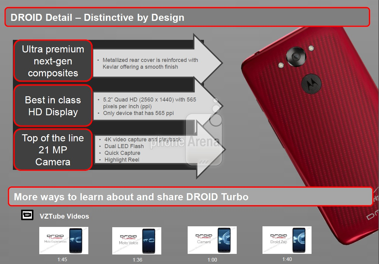 Foto de Motorola Droid Turbo (5/6)