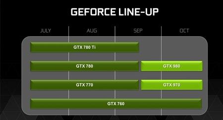 Nvidia Gtx 980 Gtx 970 Posicionamiento