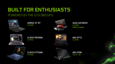 Nvidia Geforce Gtx 980 Notebooks Models