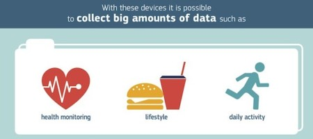 Big data y mHealth