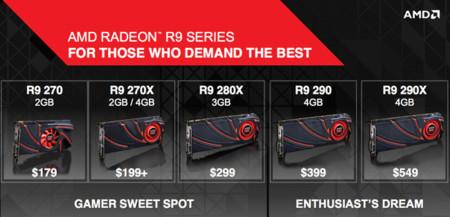 AMD R9 270