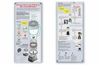 Una curiosa infografía de la batidora de vaso