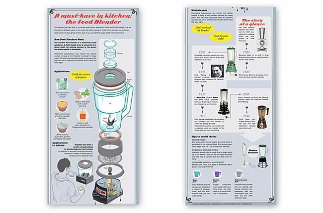 Infografía sobre la batidora de vaso