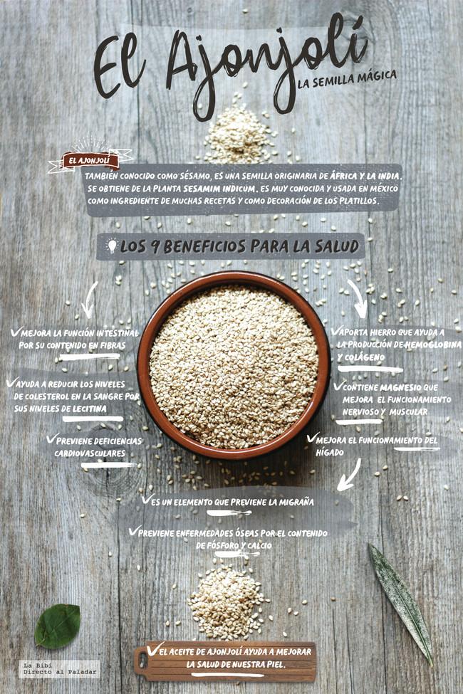 Los beneficios del ajonjolí, la semilla mágica. Infografía