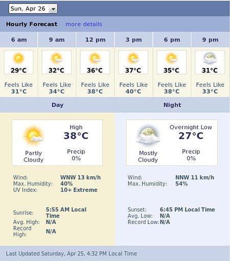 El tiempo de mañana en Bahrein