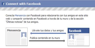 Conéctate a Mensencia con tu cuenta de Facebook