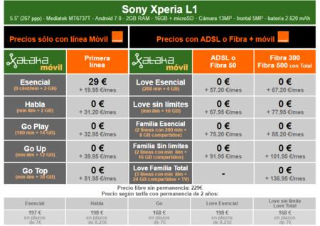 Precios Sony Xperia L1 Con Pago A Plazos Y Tarifas Orange