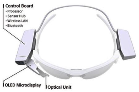 SmartEyeglass Attach! y Smart B-Trainer, así son los prototipos de los nuevos wearables de Sony