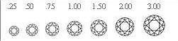 Foto de De Beers, y la clasificación de sus diamantes (4/7)