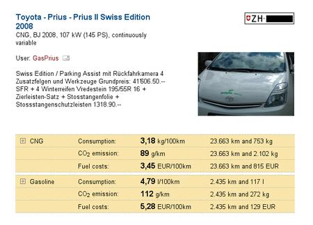 Toyota Prius GNC