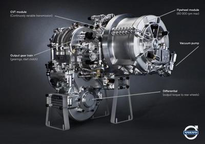Volvo desarrolla un KERS a partir de un volante de inercia de fibra carbono