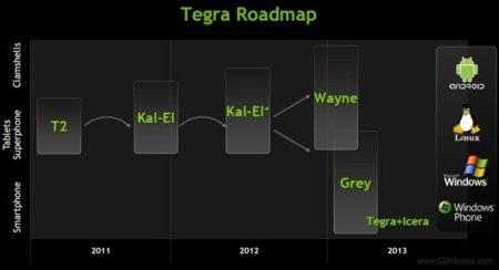 El futuro de Nvidia Tegra en una imagen, se abren las puertas para Windows Phone