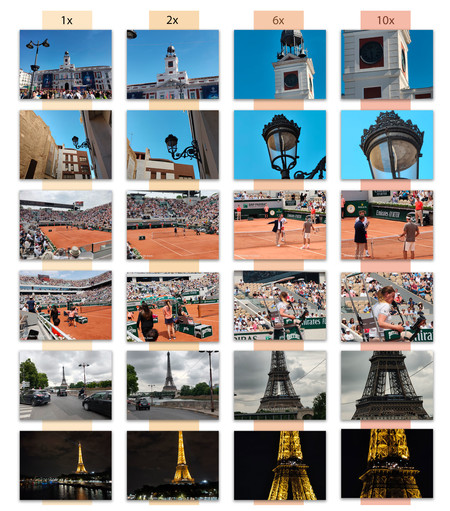 Oppo Reno 10x Zoom Comparativa Zoom