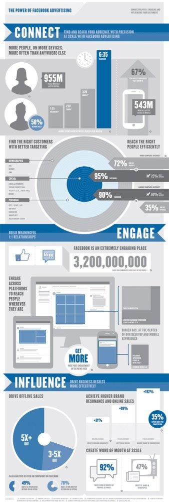 infografia-facebook.jpg