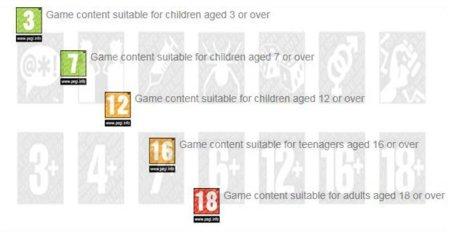 Microsoft se apunta al carro de la clasificación de juegos por edades
