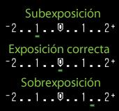 Exposímetro