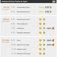 Gran Premio de Japón de Fórmula 1: horarios