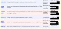 La GCHQ posee herramientas para manipular encuestas online e inflar estadísticas de vídeos