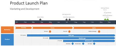 Productplanlaunch