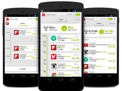 Ahorra ancho de banda en tu móvil con Opera Max