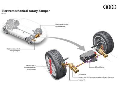 La suspensión regenerativa de Audi ya es una realidad y estudian incorporarla en próximos modelos