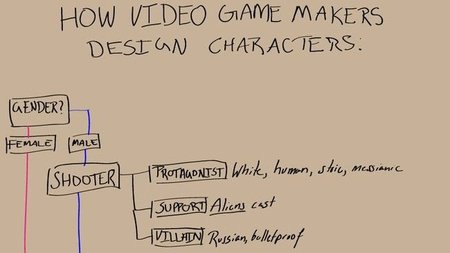 Imagen de la semana: los múltiples diseños prefijados para los protagonistas de videojuegos