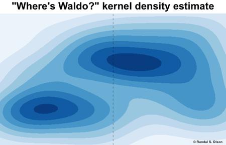 Waldo Kde