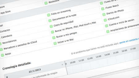 ¿Problemas con algún servicio de Apple? Comprueba si es cosa suya
