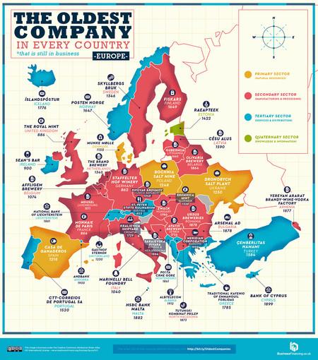 Mapa 1 Europa