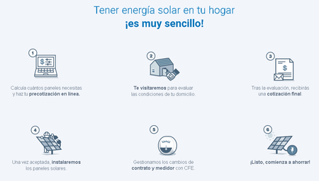 Paneles Solares Telmex