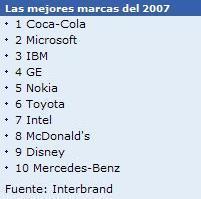 Las mejores marcas de 2007