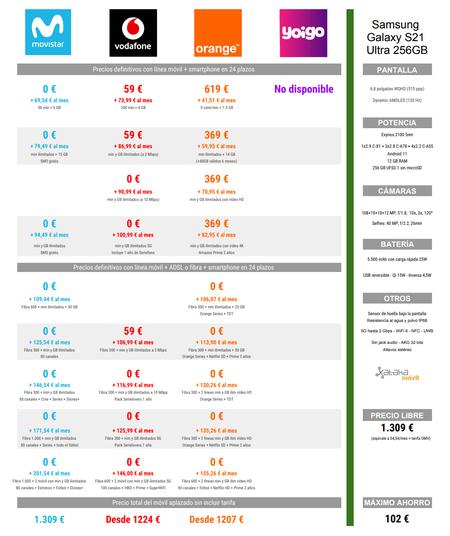Comparativa Precios Samsung Galaxy S21 Ultra De 256 Gb Con Tarifas Movistar Vodafone Orange Yoigo