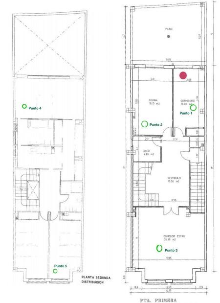 Plano casa medidas