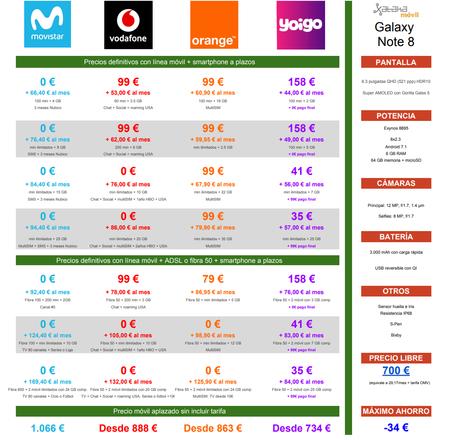 Comprar Samsung Galaxy Note 8 Mas Barato En Marzo Se 2018
