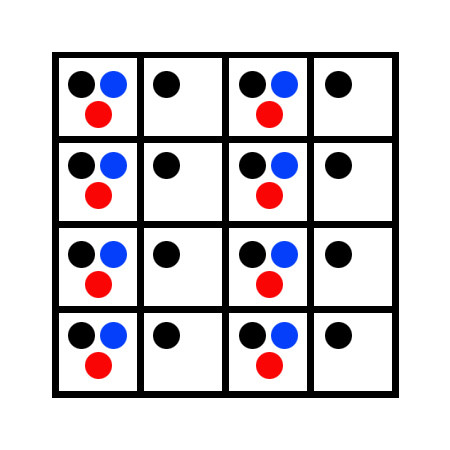 Matriz de 4 x 4 píxeles en formato 4:2:2