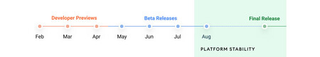 Android Calendar 12