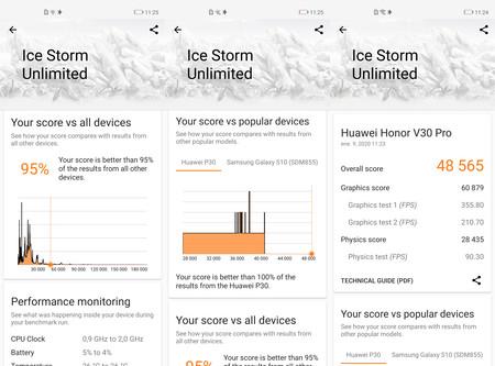 Honor V30 Pro, benchmarks