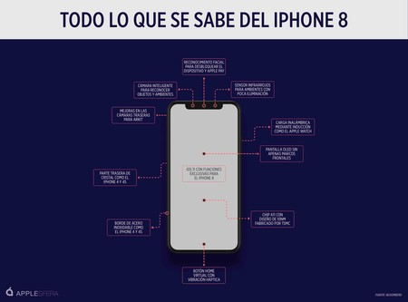 Iphone 8 Aps Squashed