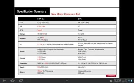 Sony Xperia Tablet